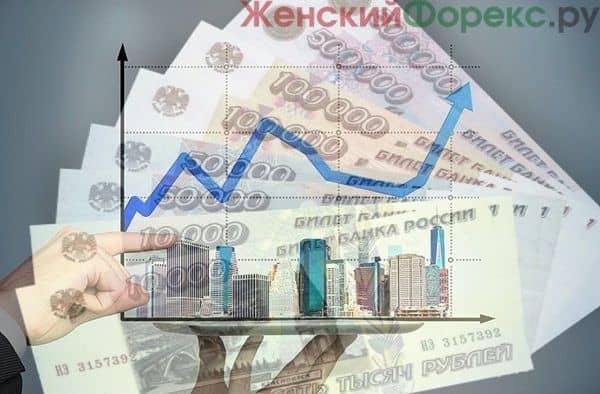 Действия правительства, влияющие на валютный курс