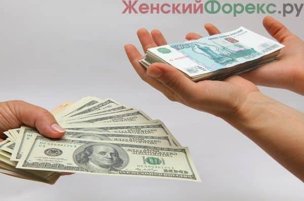 Прогноз курса доллара на август 2020 года
