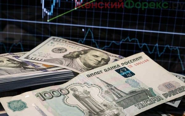 Прогноз курса доллара на сентябрь 2020 года